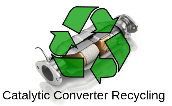 Catalytic Converters Recycling